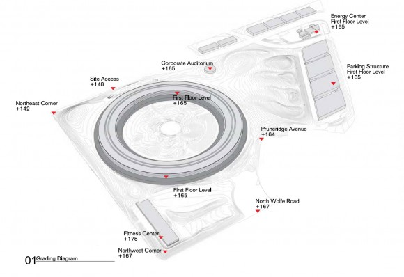 Apple Campus 2 - Grading Diagram (Updated March 2012)